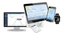 Wyposażenie dodatkowe instalacji monitoring